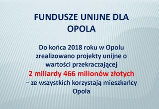 Fundusze unijne dla Opola